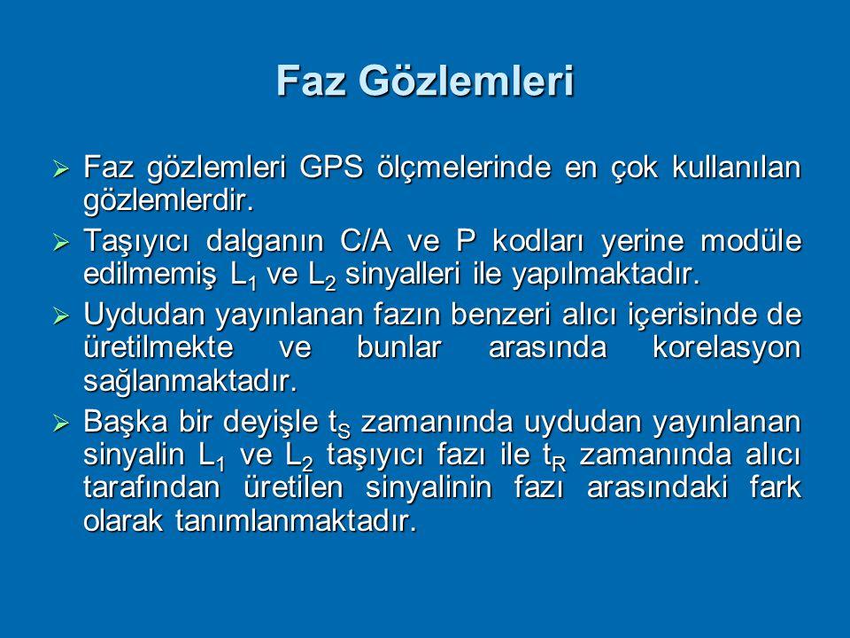 Faz Gözlemleri Faz gözlemleri GPS ölçmelerinde en çok kullanılan gözlemlerdir.