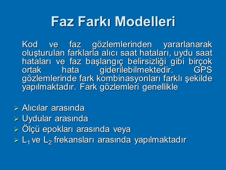 Faz Farkı Modelleri