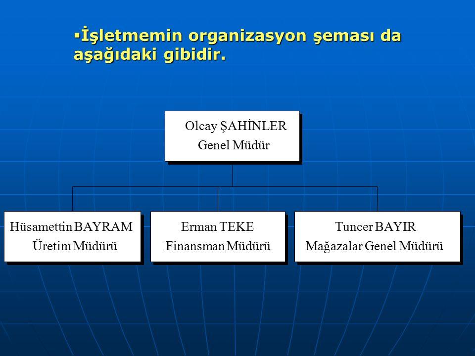İşletmemin organizasyon şeması da aşağıdaki gibidir.