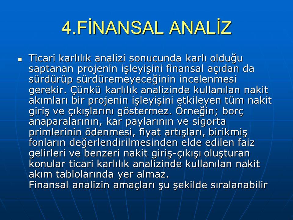 4.FİNANSAL ANALİZ
