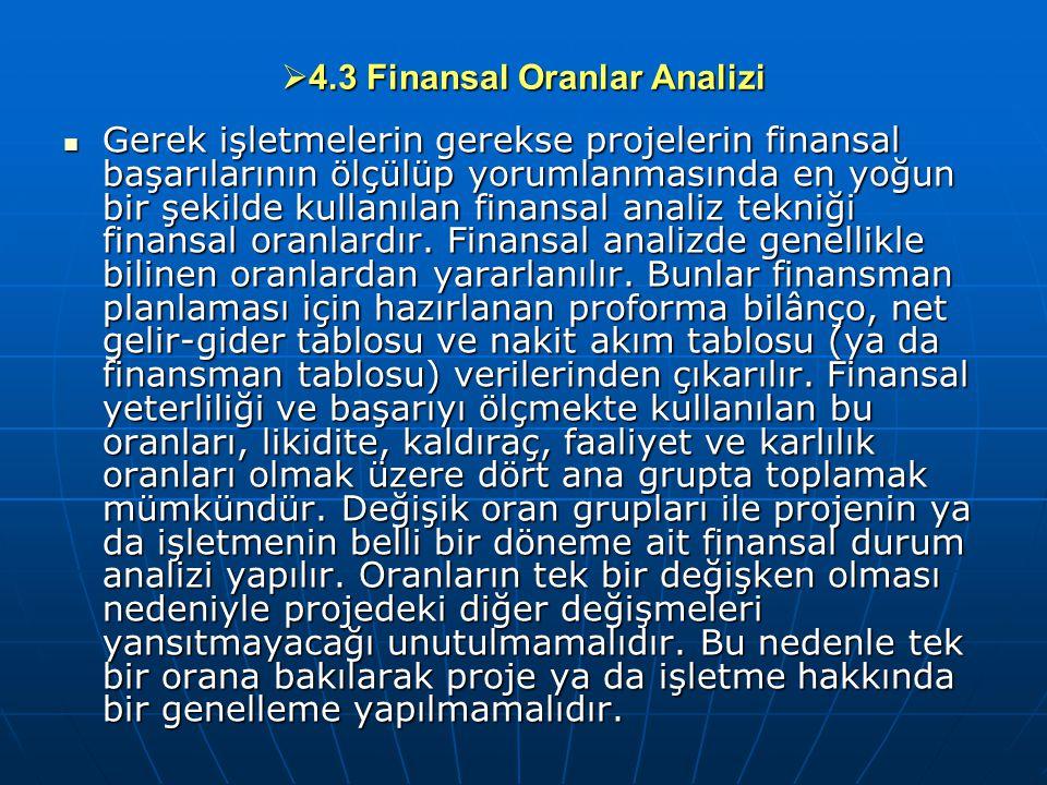 4.3 Finansal Oranlar Analizi