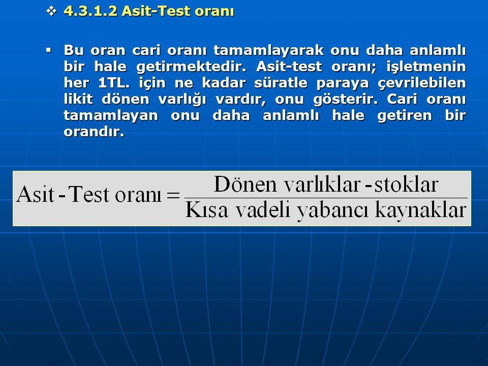 4.3.1.2 Asit-Test oranı