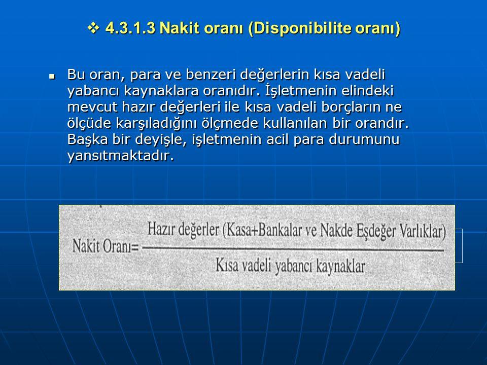 4.3.1.3 Nakit oranı (Disponibilite oranı)