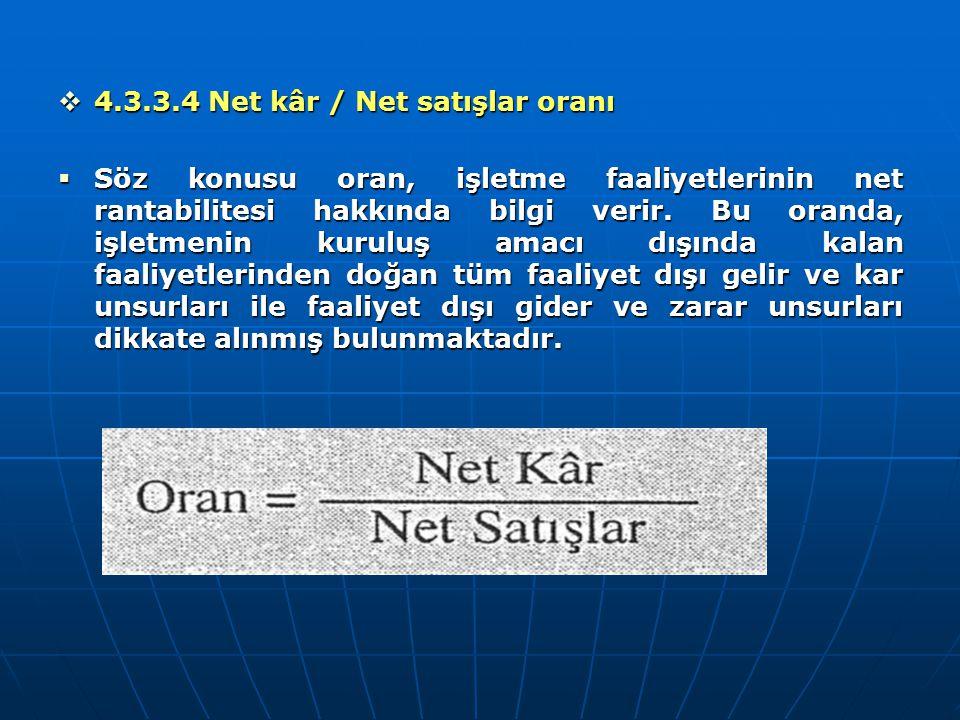 4.3.3.4 Net kâr / Net satışlar oranı