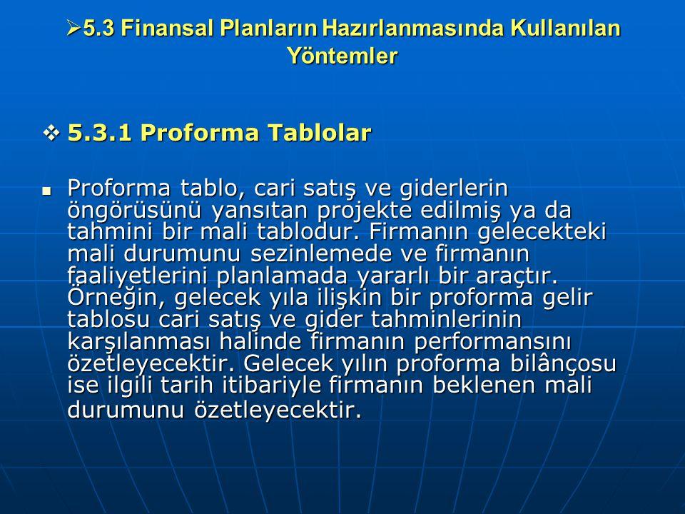 5.3 Finansal Planların Hazırlanmasında Kullanılan Yöntemler