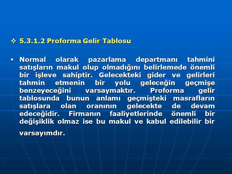 5.3.1.2 Proforma Gelir Tablosu