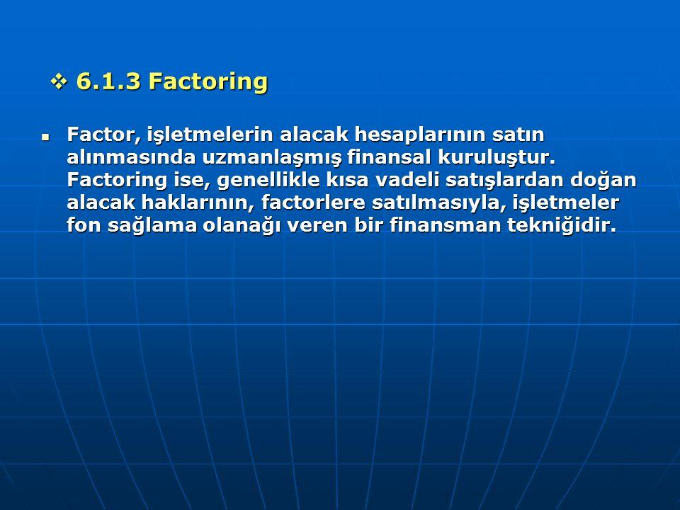 6.1.3 Factoring