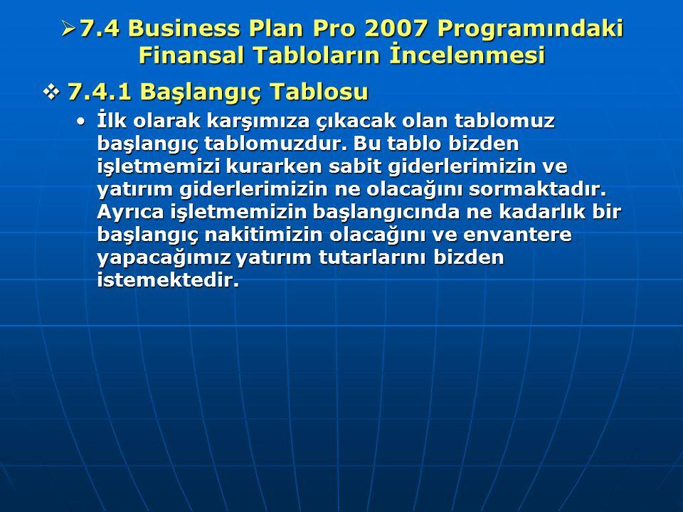 7.4 Business Plan Pro 2007 Programındaki Finansal Tabloların İncelenmesi