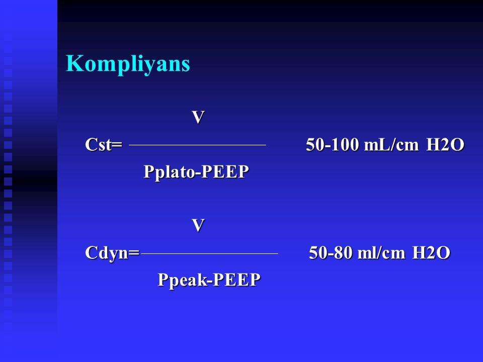 Kompliyans V Cst= 50-100 mL/cm H2O Pplato-PEEP Cdyn= 50-80 ml/cm H2O