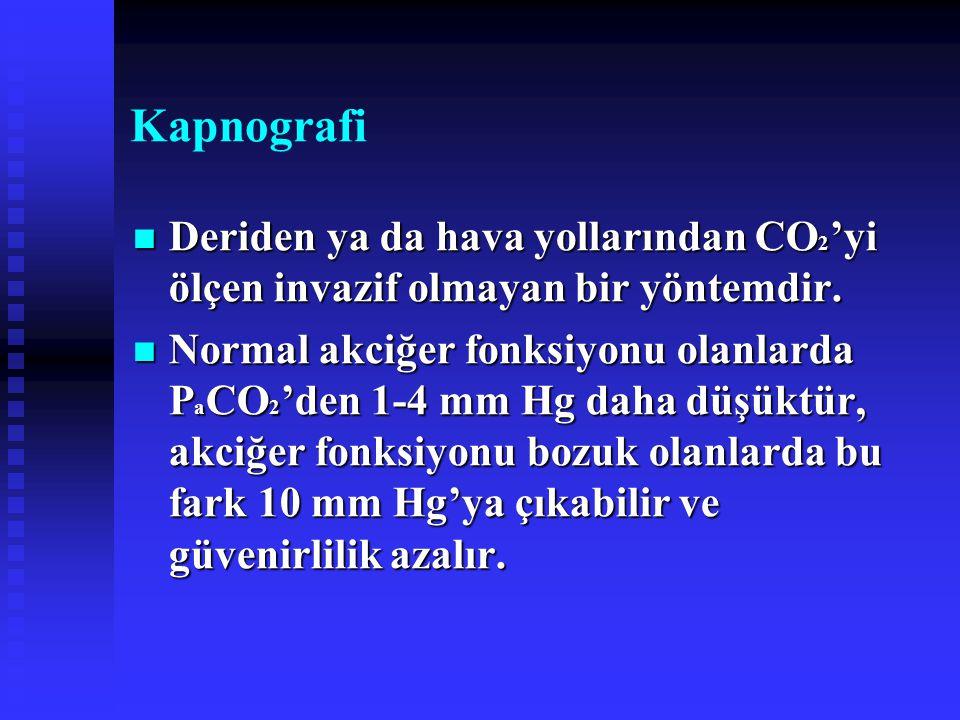 Kapnografi Deriden ya da hava yollarından CO2'yi ölçen invazif olmayan bir yöntemdir.