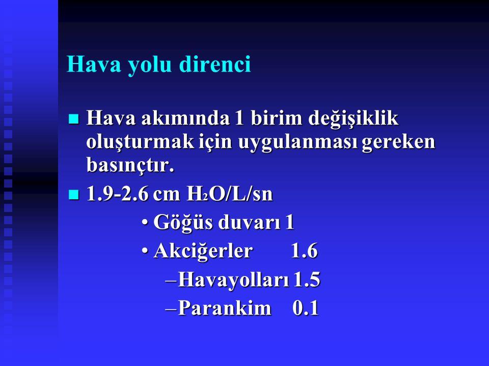 Hava yolu direnci Hava akımında 1 birim değişiklik oluşturmak için uygulanması gereken basınçtır. 1.9-2.6 cm H2O/L/sn.
