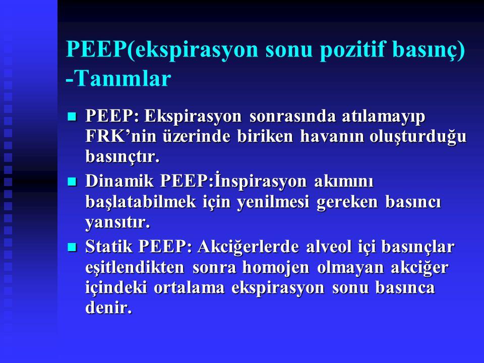 PEEP(ekspirasyon sonu pozitif basınç) -Tanımlar