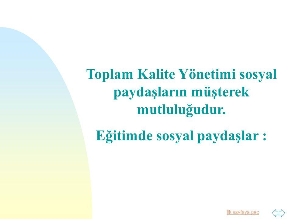 Toplam Kalite Yönetimi sosyal paydaşların müşterek mutluluğudur.
