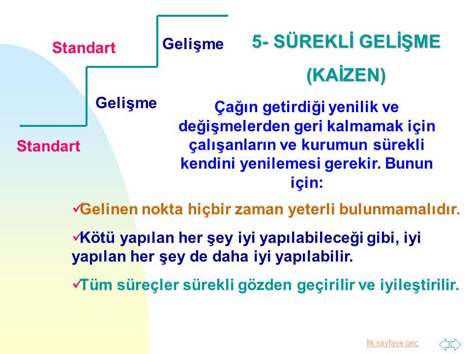 5- SÜREKLİ GELİŞME (KAİZEN)