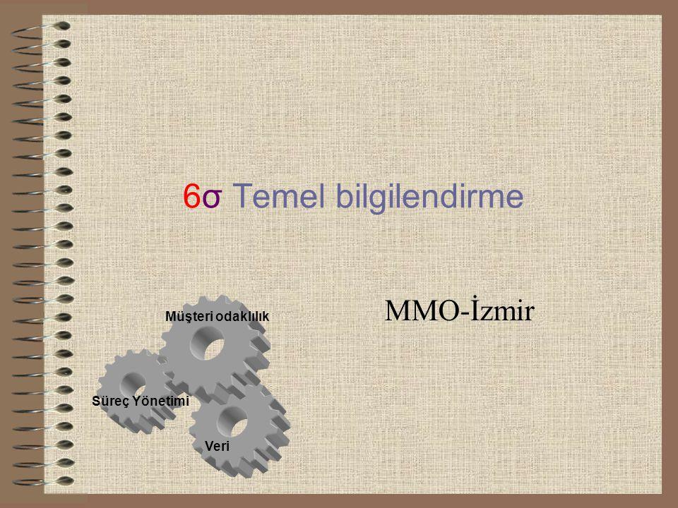 6σ Temel bilgilendirme MMO-İzmir Müşteri odaklılık Süreç Yönetimi Veri