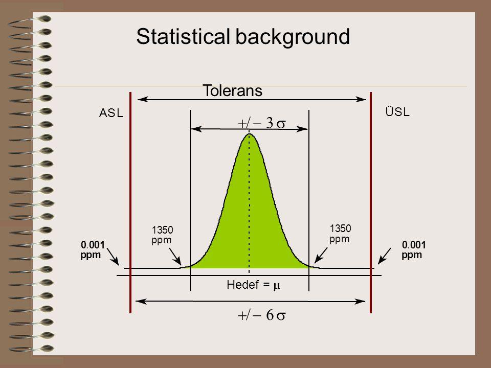 Statistical background