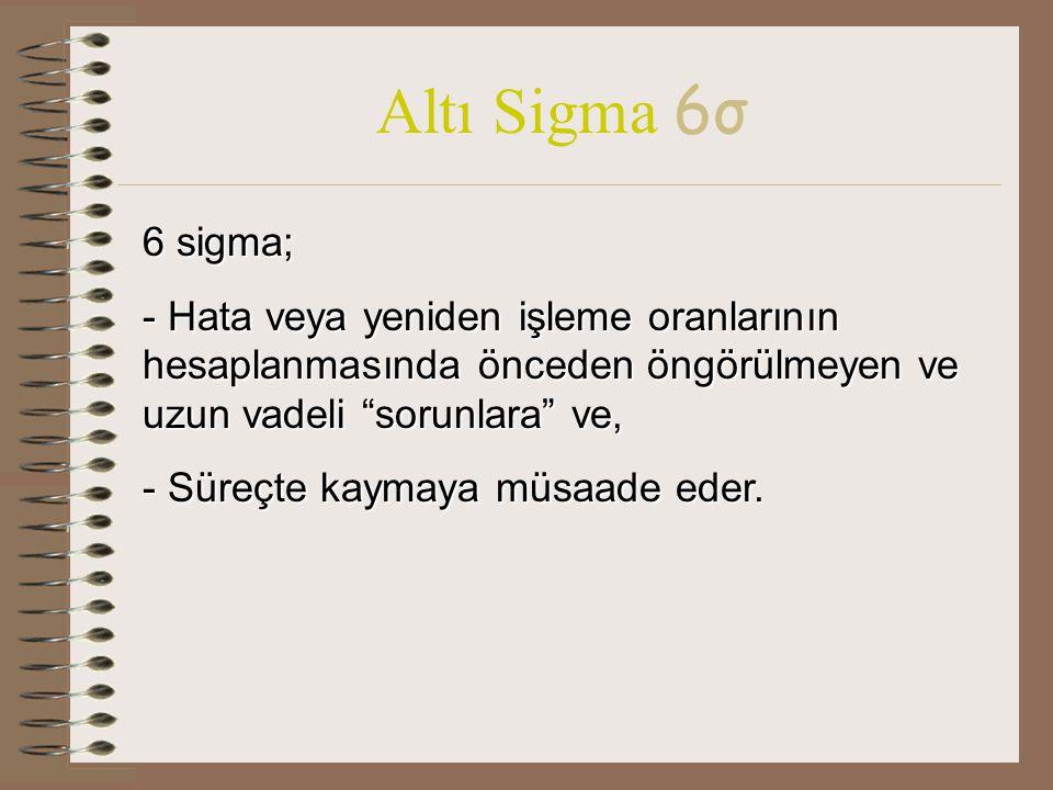 Altı Sigma 6σ 6 sigma; - Hata veya yeniden işleme oranlarının hesaplanmasında önceden öngörülmeyen ve uzun vadeli sorunlara ve,