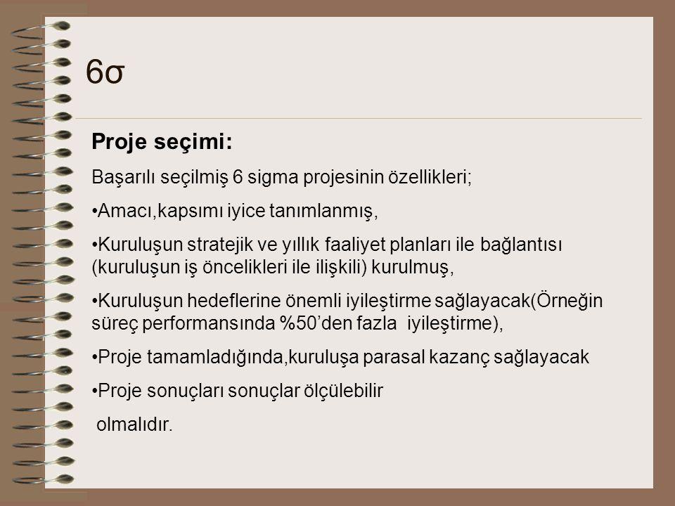 6σ Proje seçimi: Başarılı seçilmiş 6 sigma projesinin özellikleri;