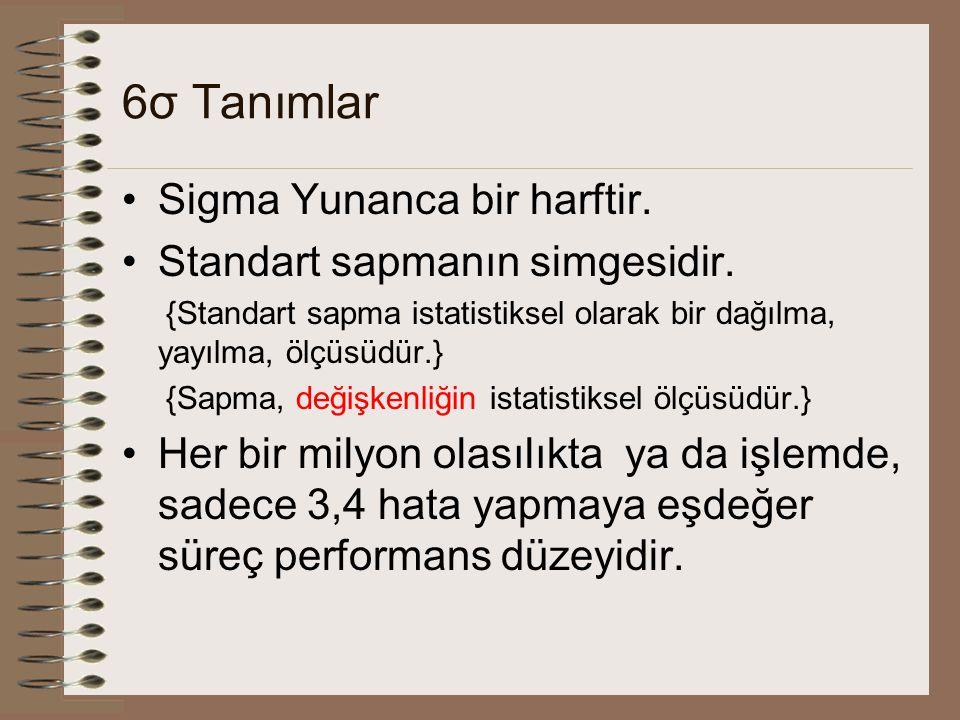 6σ Tanımlar Sigma Yunanca bir harftir. Standart sapmanın simgesidir.