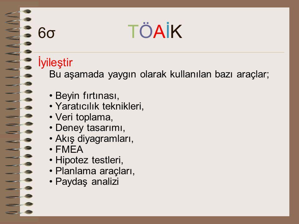 6σ TÖAİK