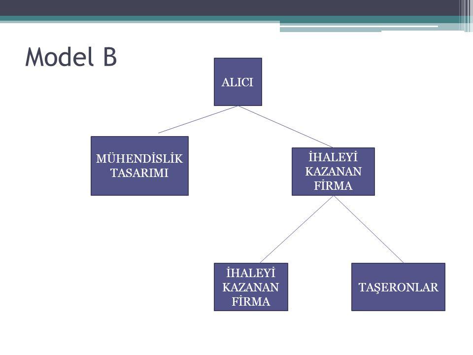 Model B ALICI MÜHENDİSLİK TASARIMI İHALEYİ KAZANAN FİRMA