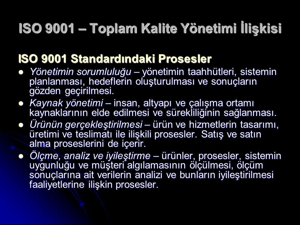 ISO 9001 – Toplam Kalite Yönetimi İlişkisi