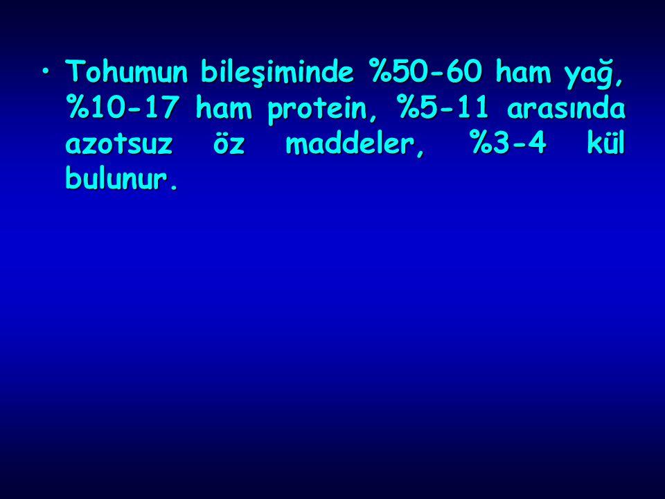 Tohumun bileşiminde %50-60 ham yağ, %10-17 ham protein, %5-11 arasında azotsuz öz maddeler, %3-4 kül bulunur.