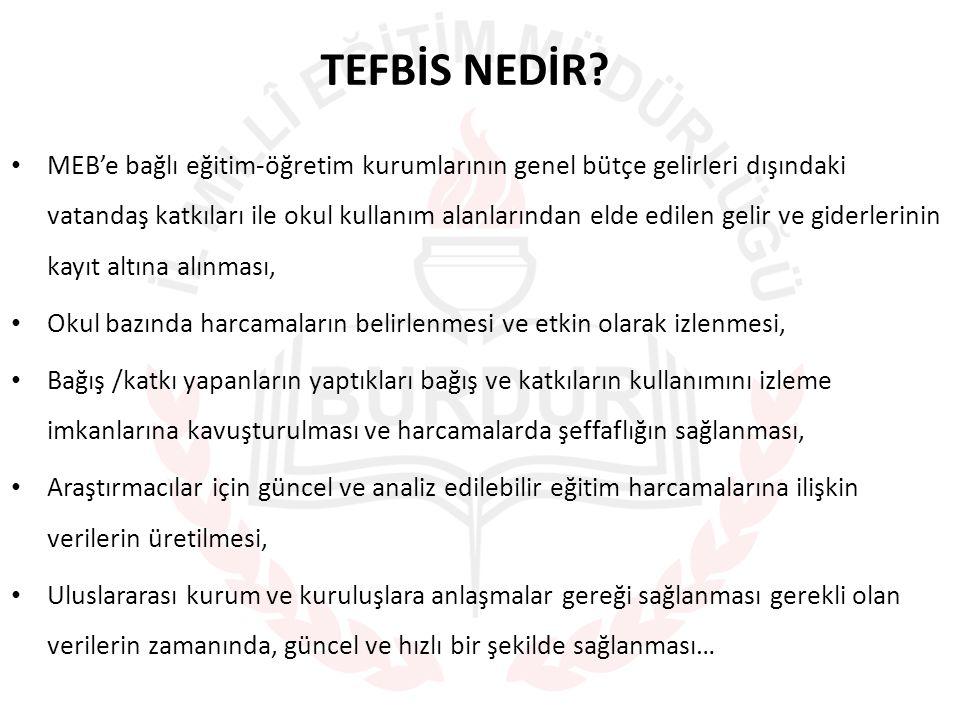 TEFBİS NEDİR