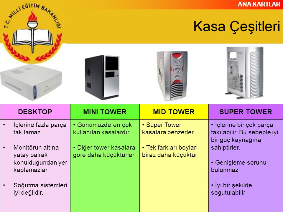 Kasa Çeşitleri SUPER TOWER MID TOWER MINI TOWER DESKTOP