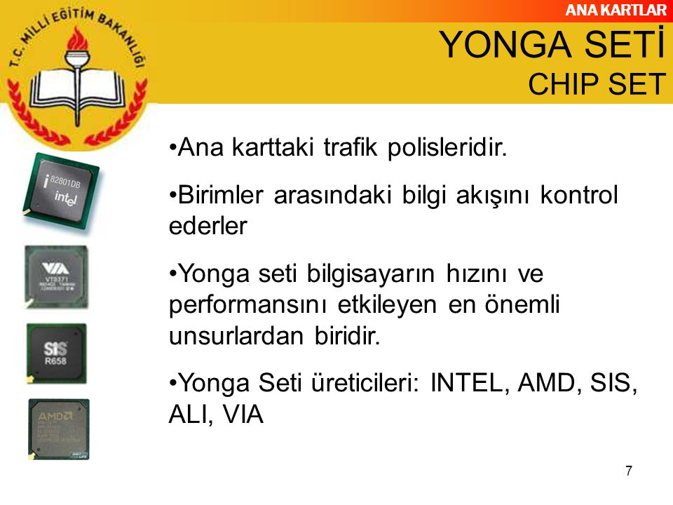 YONGA SETİ CHIP SET Ana karttaki trafik polisleridir.