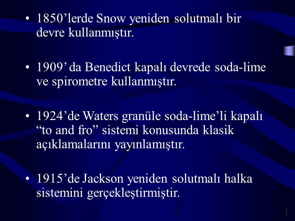 1850'lerde Snow yeniden solutmalı bir devre kullanmıştır.