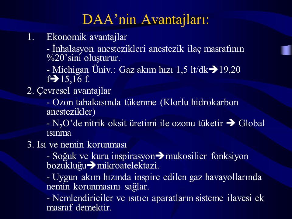DAA'nin Avantajları: Ekonomik avantajlar