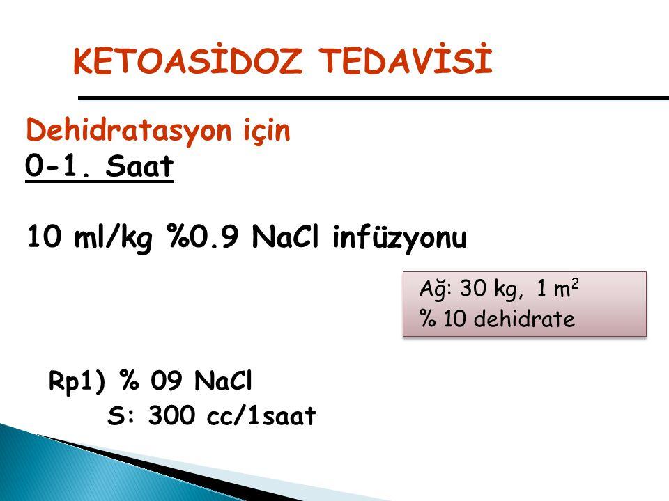 KETOASİDOZ TEDAVİSİ Dehidratasyon için 0-1. Saat