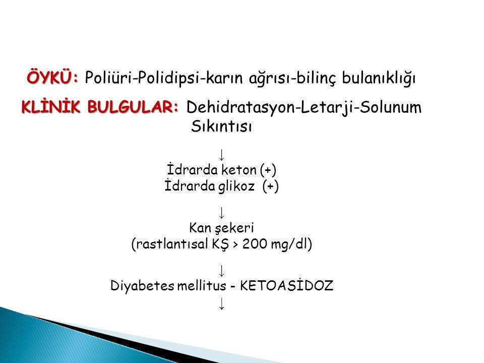 ÖYKÜ: Poliüri-Polidipsi-karın ağrısı-bilinç bulanıklığı