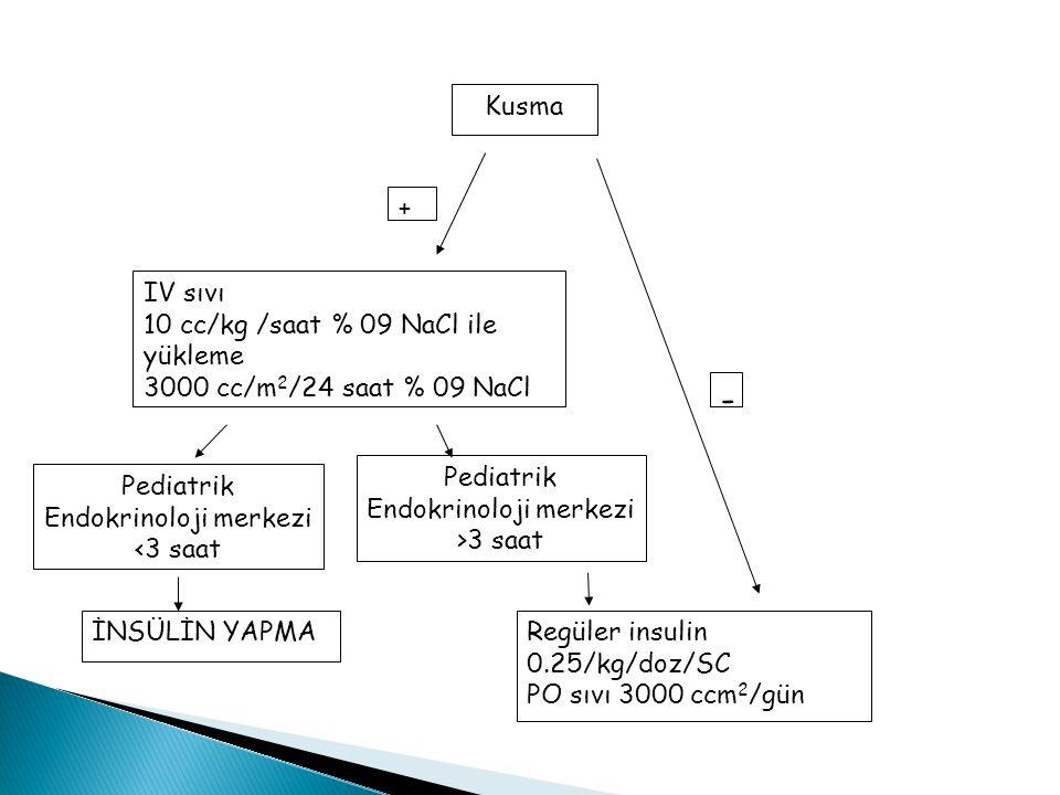 - Kusma + IV sıvı 10 cc/kg /saat % 09 NaCl ile yükleme
