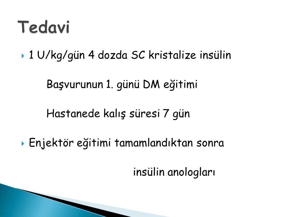 Tedavi 1 U/kg/gün 4 dozda SC kristalize insülin
