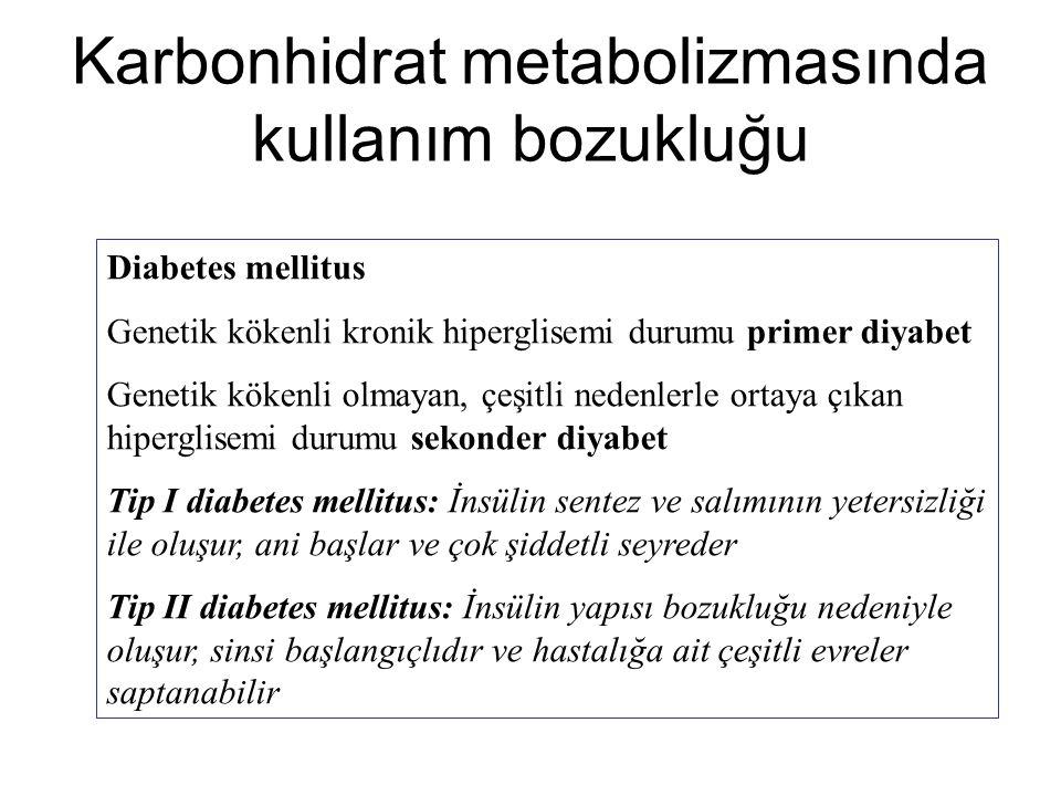 Karbonhidrat metabolizmasında kullanım bozukluğu