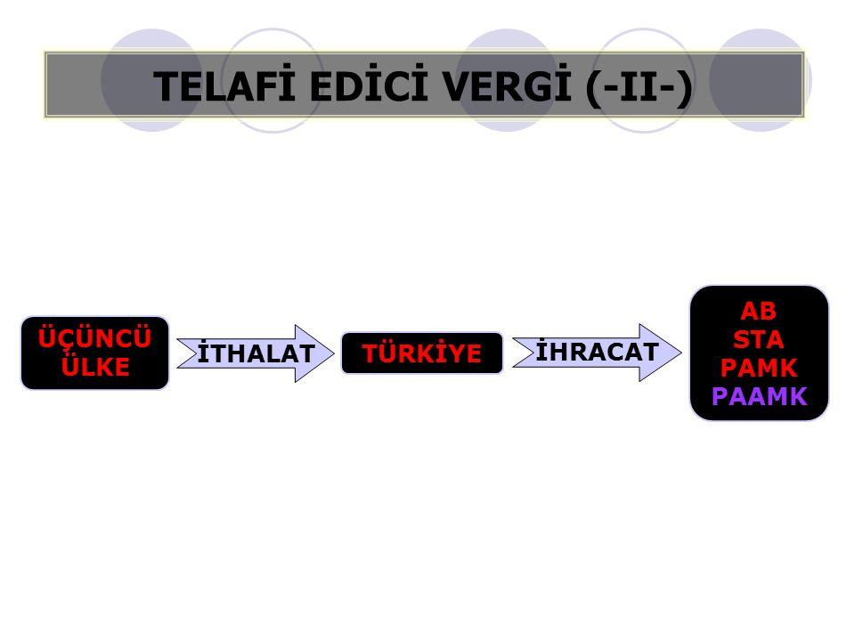 TELAFİ EDİCİ VERGİ (-II-)