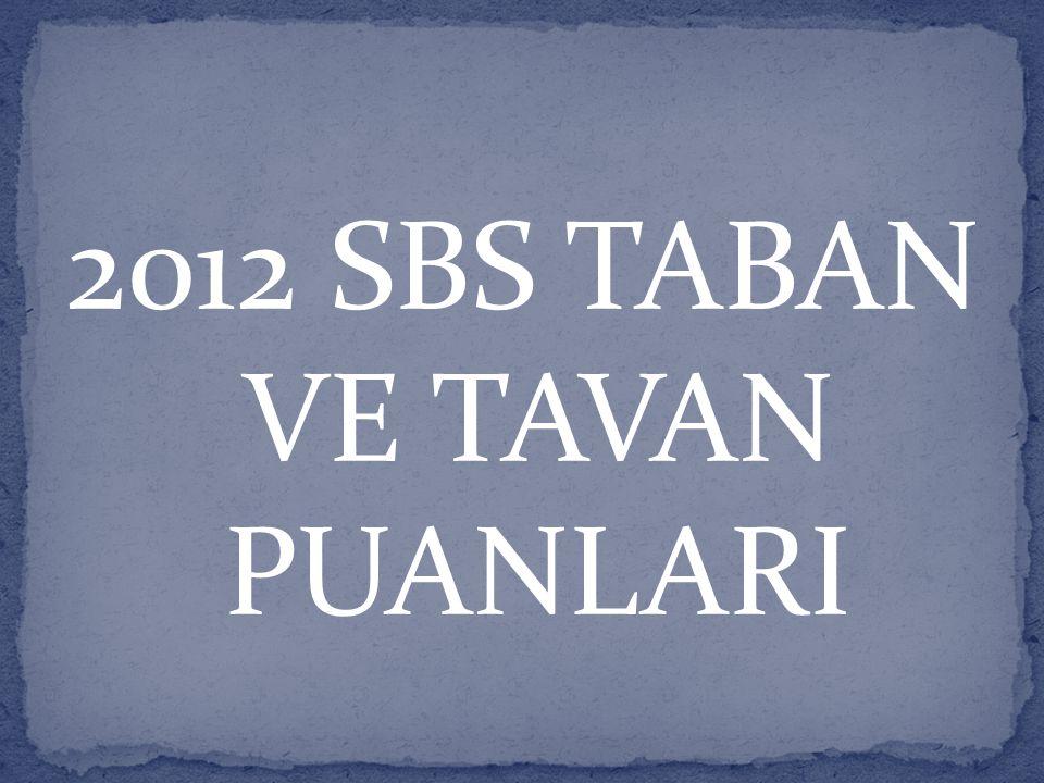 2012 SBS TABAN VE TAVAN PUANLARI