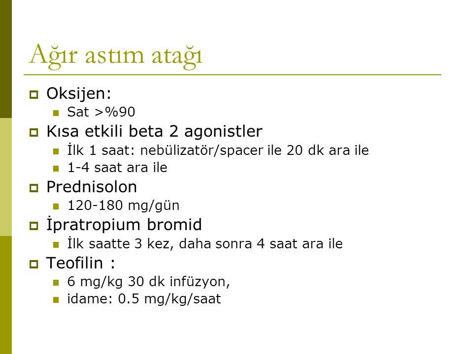 Ağır astım atağı Oksijen: Kısa etkili beta 2 agonistler Prednisolon
