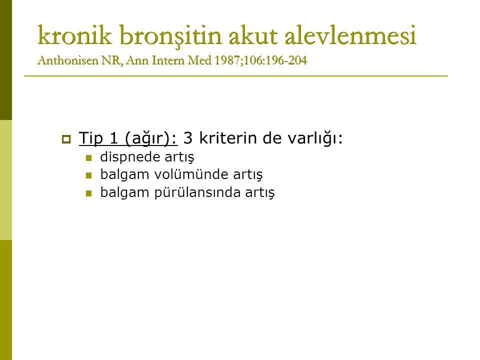 kronik bronşitin akut alevlenmesi Anthonisen NR, Ann Intern Med 1987;106:196-204