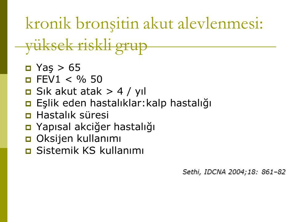 kronik bronşitin akut alevlenmesi: yüksek riskli grup