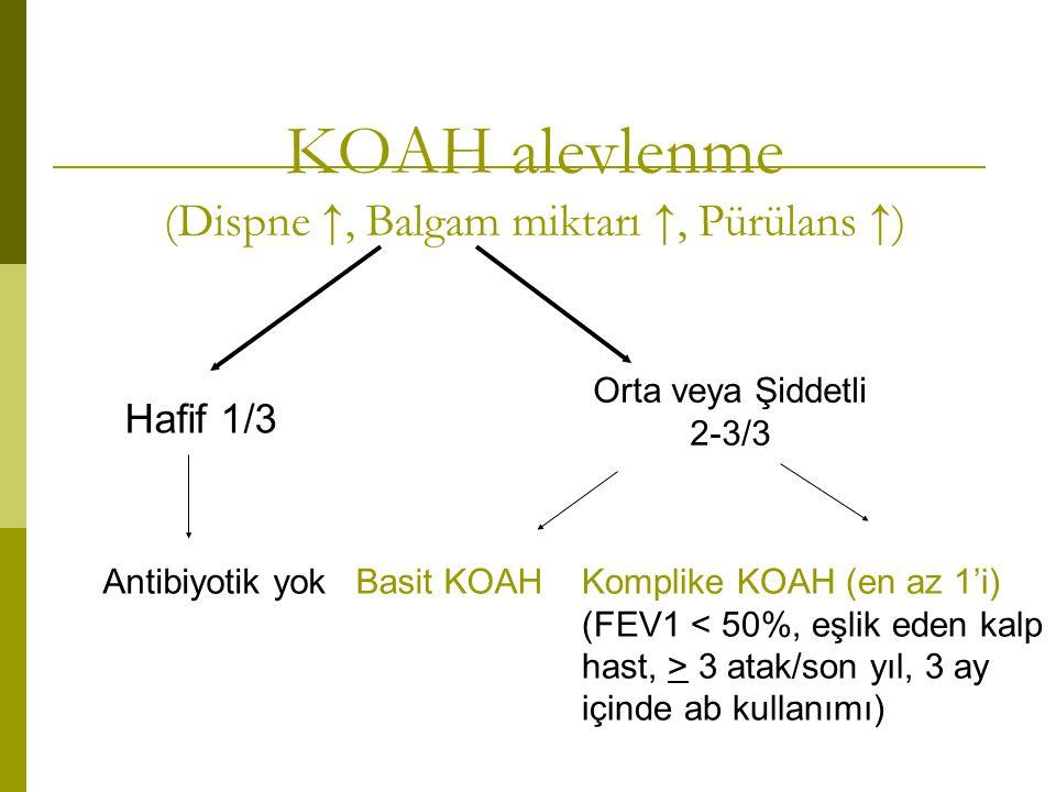 KOAH alevlenme (Dispne ↑, Balgam miktarı ↑, Pürülans ↑)