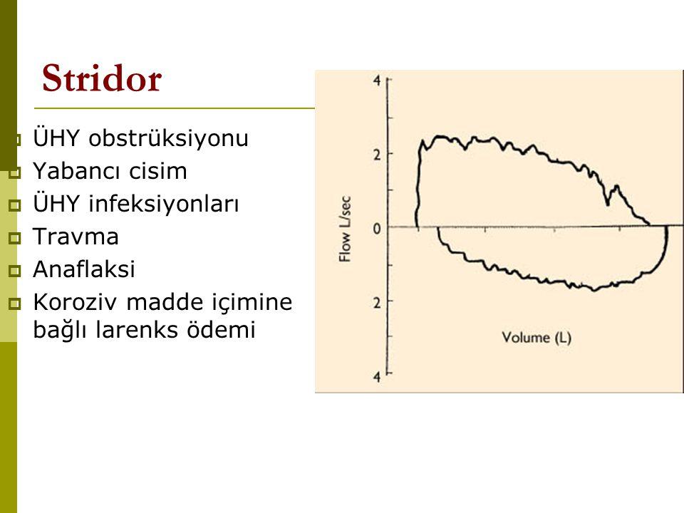 Stridor ÜHY obstrüksiyonu Yabancı cisim ÜHY infeksiyonları Travma