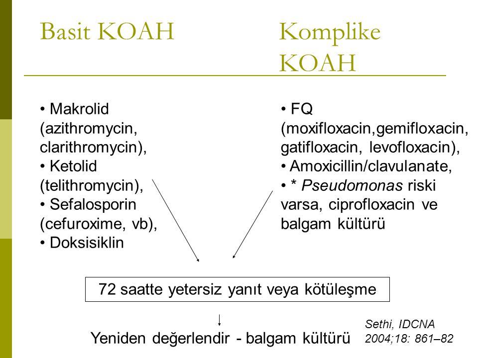 Basit KOAH Komplike KOAH
