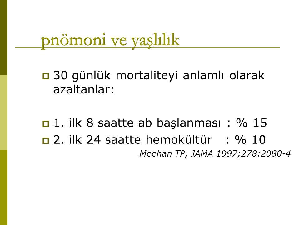 pnömoni ve yaşlılık 30 günlük mortaliteyi anlamlı olarak azaltanlar: