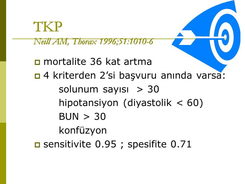 TKP Neill AM, Thorax 1996;51:1010-6 mortalite 36 kat artma