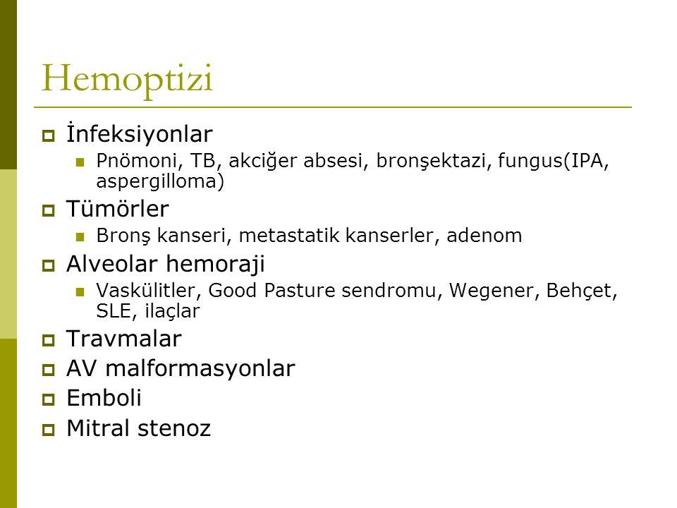 Hemoptizi İnfeksiyonlar Tümörler Alveolar hemoraji Travmalar