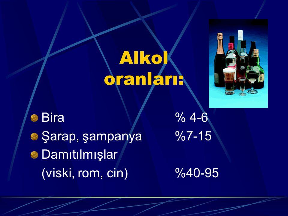 Alkol oranları: Bira % 4-6 Şarap, şampanya %7-15 Damıtılmışlar