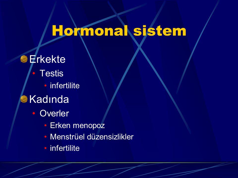 Hormonal sistem Erkekte Kadında Testis Overler infertilite